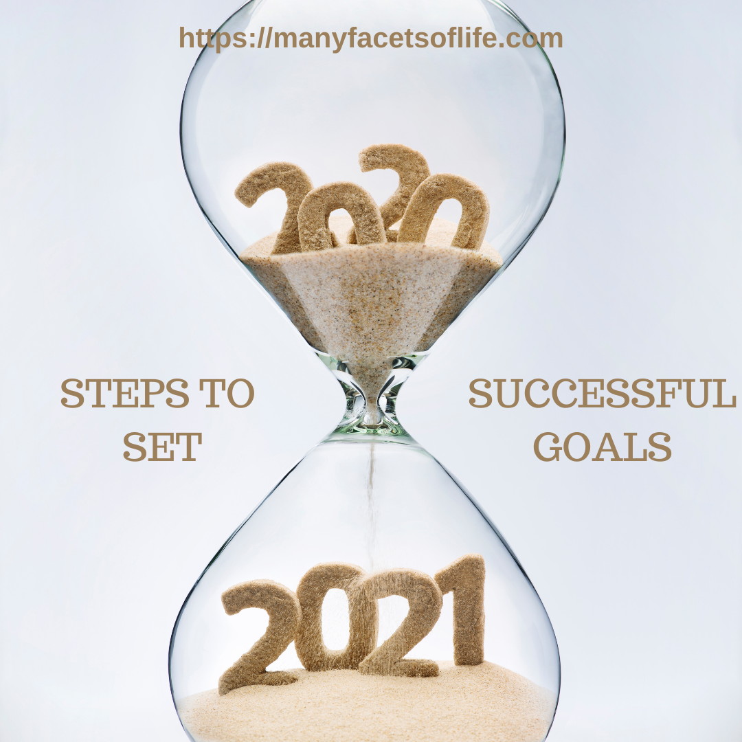 Steps To Set Successful Goals In 2021